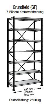 Industrie- und Lagerregal, verzinkt, M100, Standard